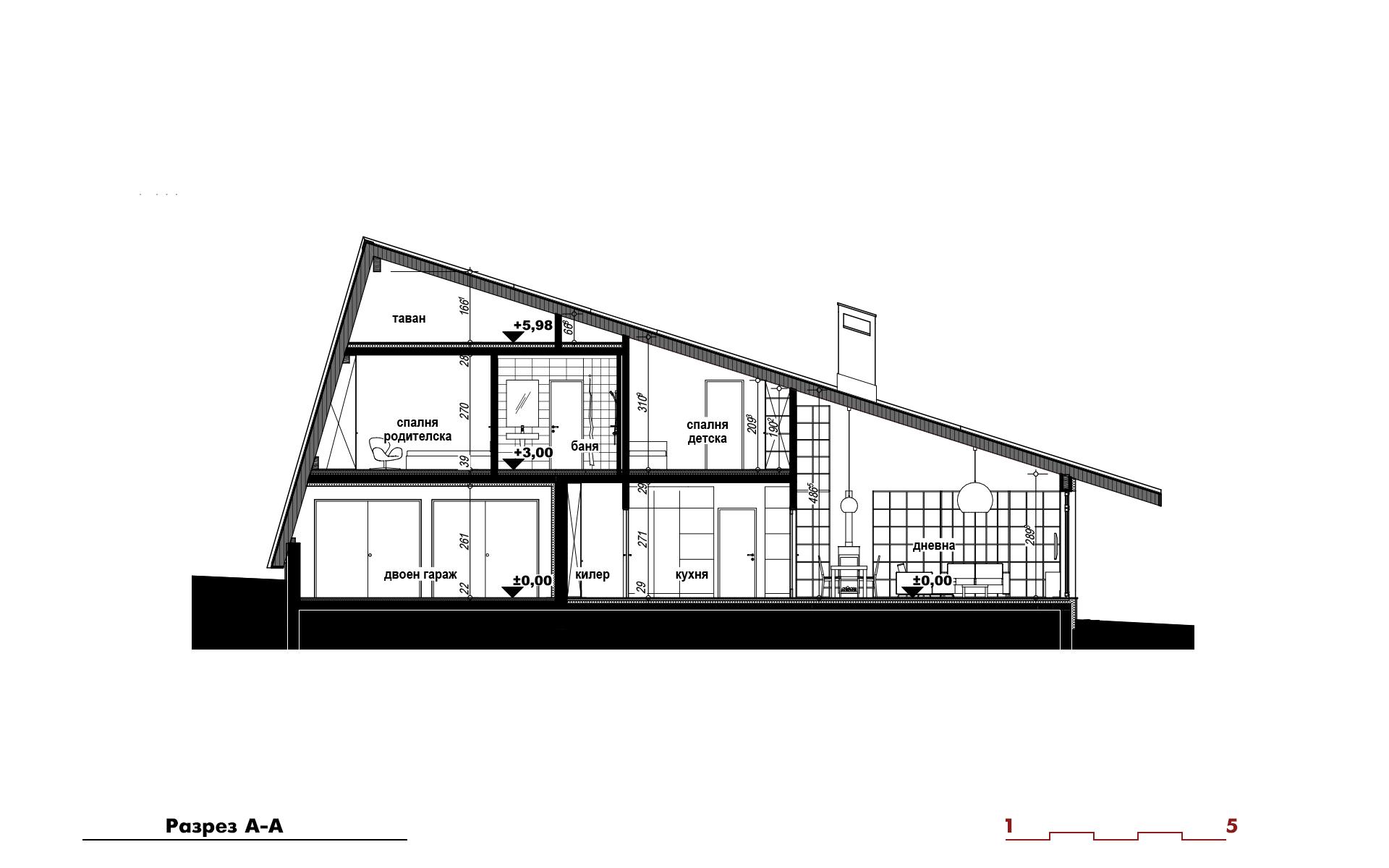 House Jordanovi 08